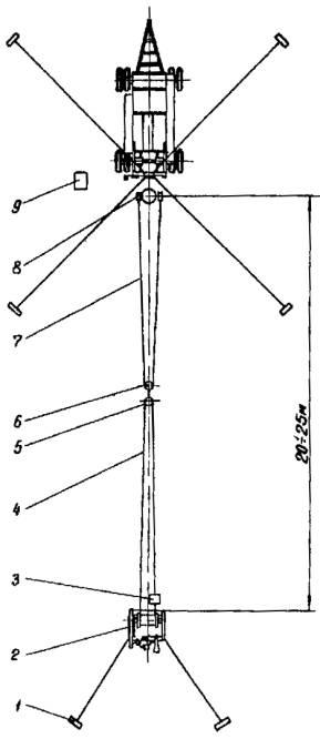 Схема расположения оборудования на буровой площадке.