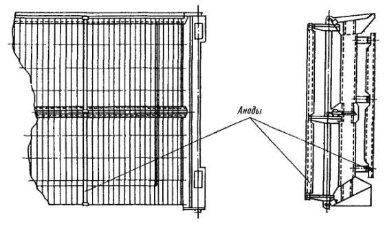 Катодная защита от коррозии оборудования и металлических конструкций гидротехнических сооружений.