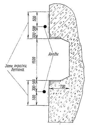 Схема размещения анодов катодной защиты закладных частей бетонного паза.