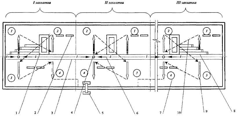 Рис. 1. Схема организации работ и движения кровельщиков при наклейке гидроизоляционного ковра.  2 .4 . Работа по...