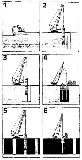 Рис. 7.7 Сооружение «стены в