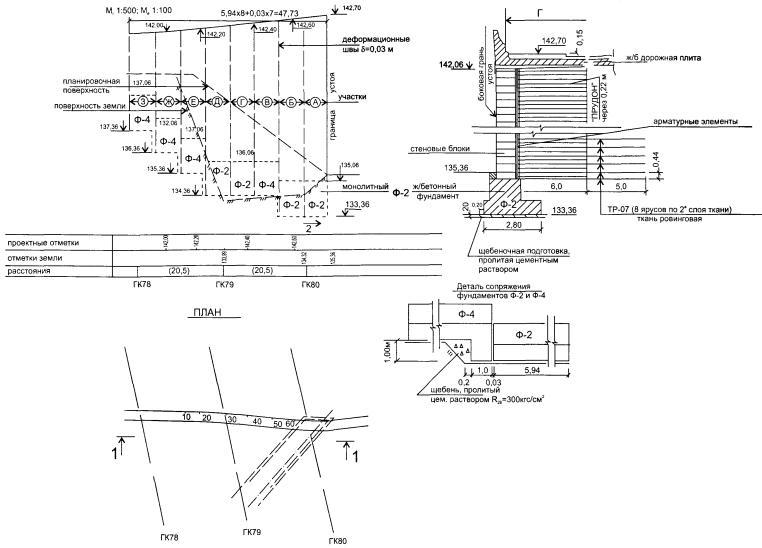 Подпорная стенка на ГК78 = ГК80.  Схема расположения элементов.