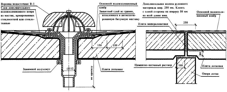 Мастика эластичная chemlux 9714 наливной пол 25 кг цена москва