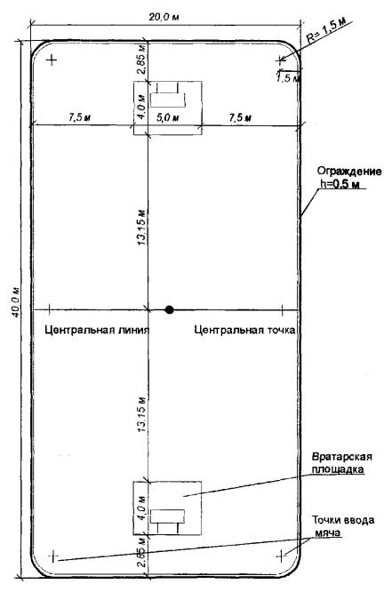 Рис. 6 . Схема разметки площадки флорбола.