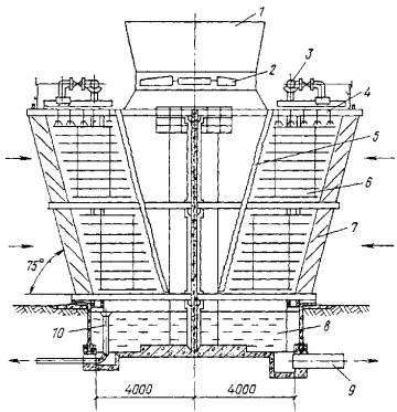 2. Схема поперечно-точной градирни.  1 - диффузор; 2 -вентилятор; 3 - подводящий водовод.