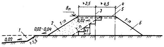 Типовые поперечные профили земляного полотна для указанных схем показаны на рис. 76 - 78.