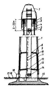 3 - подвесное брезентовое покрытие; 4. Рис. 5.Схема обогрева бетона ствола трубы. в подвижном тепляке с отопительными...