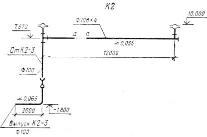 3.2.7. На листе, где изображены схемы, как правило, приводят узлы схем систем водопровода и канализации (черт.