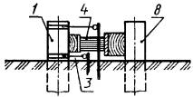 Принципиальные схемы установок для полевых испытаний грунтов сваями.