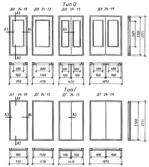 ГОСТ 662988 Двери деревянные внутренние для жилых и