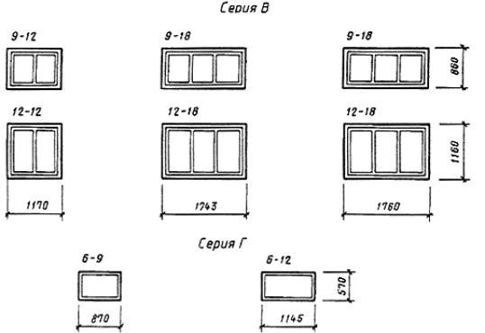 Государственный стандарт союза сср окна деревянные для производственных зданий типы, конструкция и размеры.