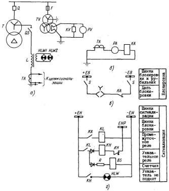 Длясигнализации замыкания на землю вместо трансформатора тока ТА может бытьиспользовано реле напряжения...