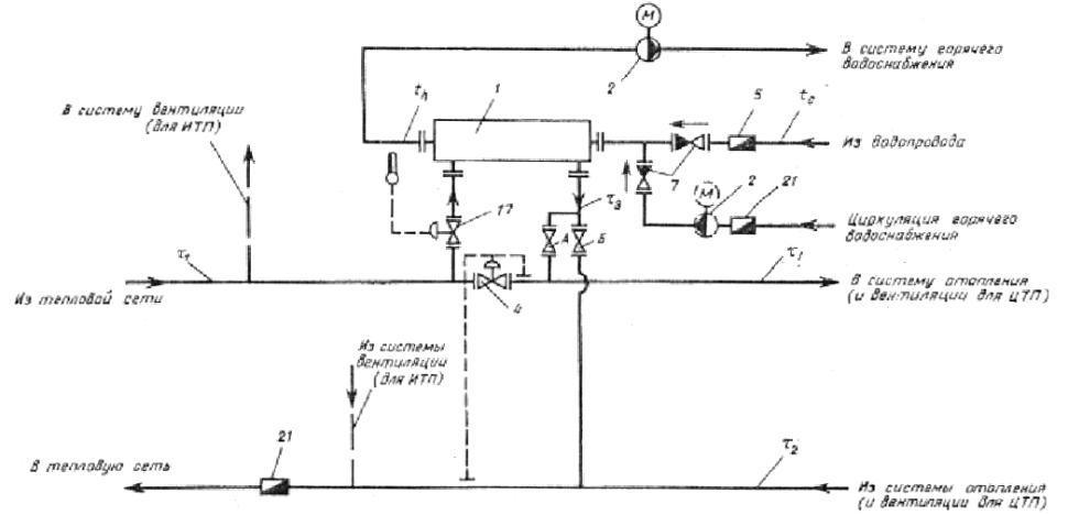Рис. 7. Одноступенчатаясхема присоединения водоподогревателейгорячего водоснабжения с зависимым присоединением систем...