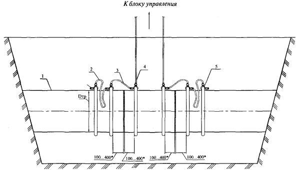 Схема установки устройства