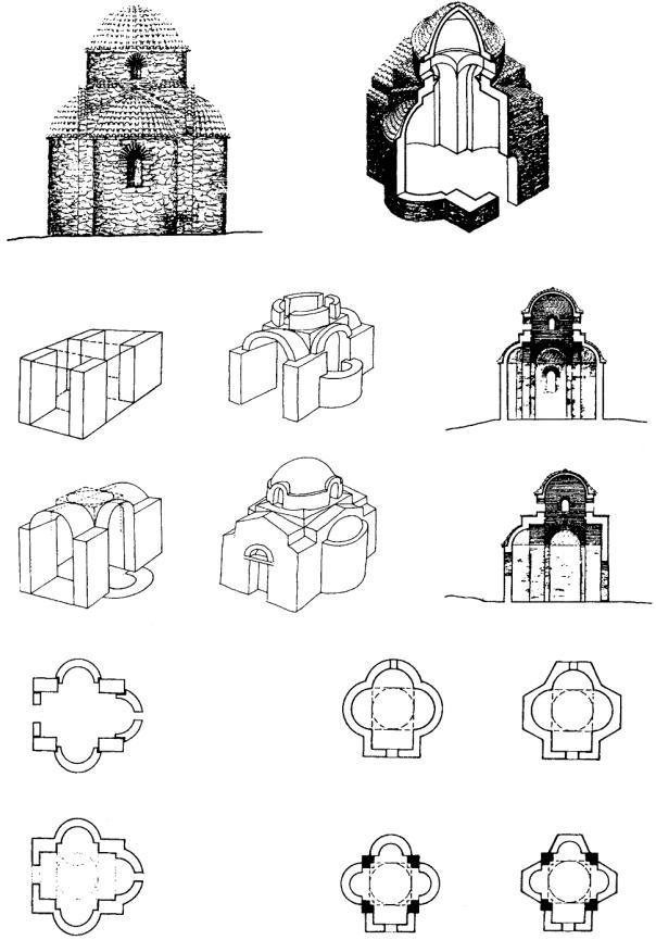 Схемы построения объемной