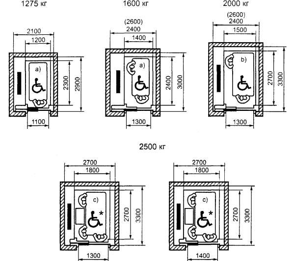 Примечания. 1 Лифты