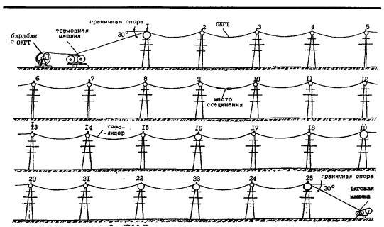 схема установки автоподъемника
