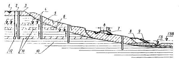 ...3 - разведочная скважина; 4 - установившийся уровень напорных подземных вод; 5 - оползневой массив; 6.