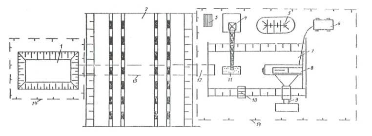 3 -складирование звеньев труб для наращивания трубы.  Условные обозначения.  Схема организации производства работ при...