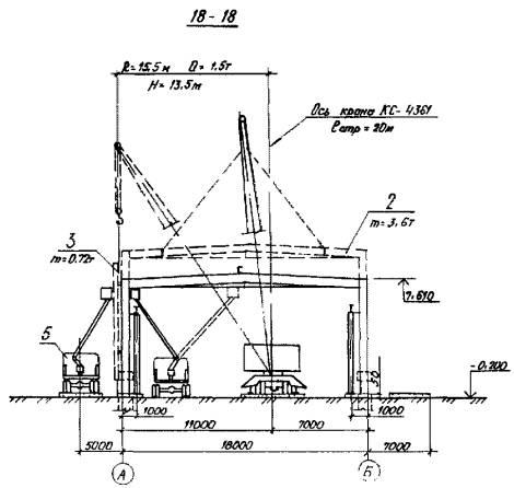 Монтаж здания многоцелевого назначения из ЛМК комплектной поставки размером 18х60 м со встроенной крановой эстакадой...