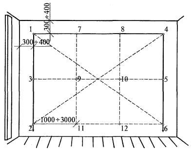 улучшенное оштукатуривание кирпичных стен - Нужные схемы и описания для всех.