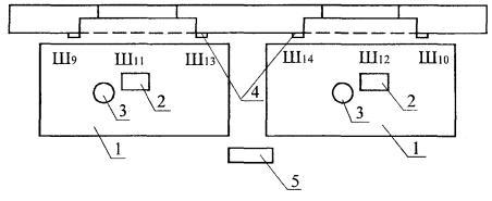 Рисунок 12 - Схема организации рабочего места звена 3.