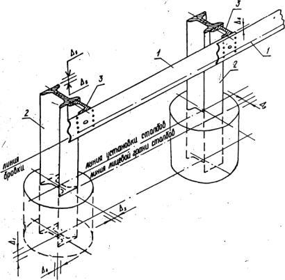 Расстояние от лицевой грани столба до линии...  Δ6=3. Δ4=5. Схема барьерного ограждения с указанием предельных...