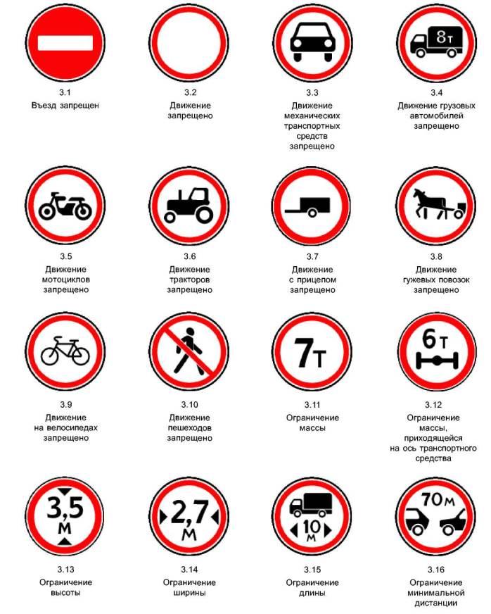 картинки запрещающие дорожные знаки