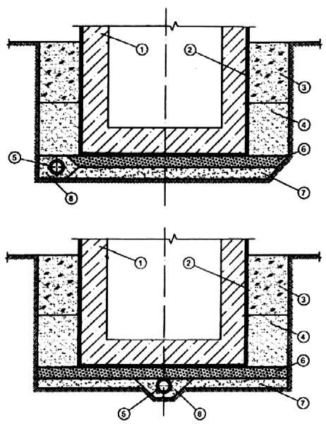 1 -гидрозащищаемое сооружение; 2 - гидроизоляция; 3 - местный грунт; 4 - песчанаязасыпка; 5 - дренажная труба; 6...