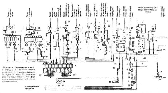 Математический анализ и проектирование схем электроснабжения с Радиолюбительские программы, расчеты и редакторы...