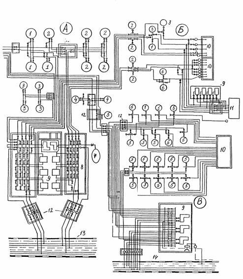 Рис.6.1.Технологическая схема нефтебазы.  На основании технологического плана для каждого трубопровода составляют...