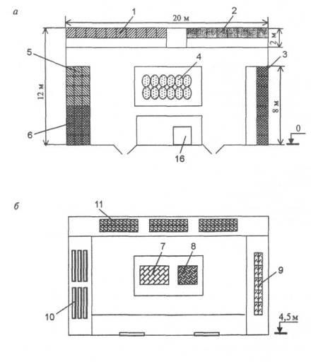 Рис. 5.4.  Схема размещения пожарной нагрузки на многоярусном складе хозяйственных товаров.