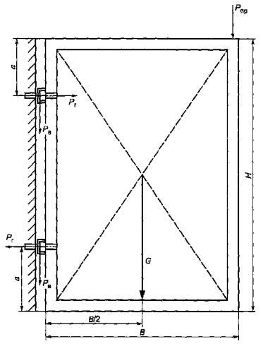 действующих на ввертные петли. в деревянном оконном блоке.  Рисунок В.1. Схема определения нагрузок.