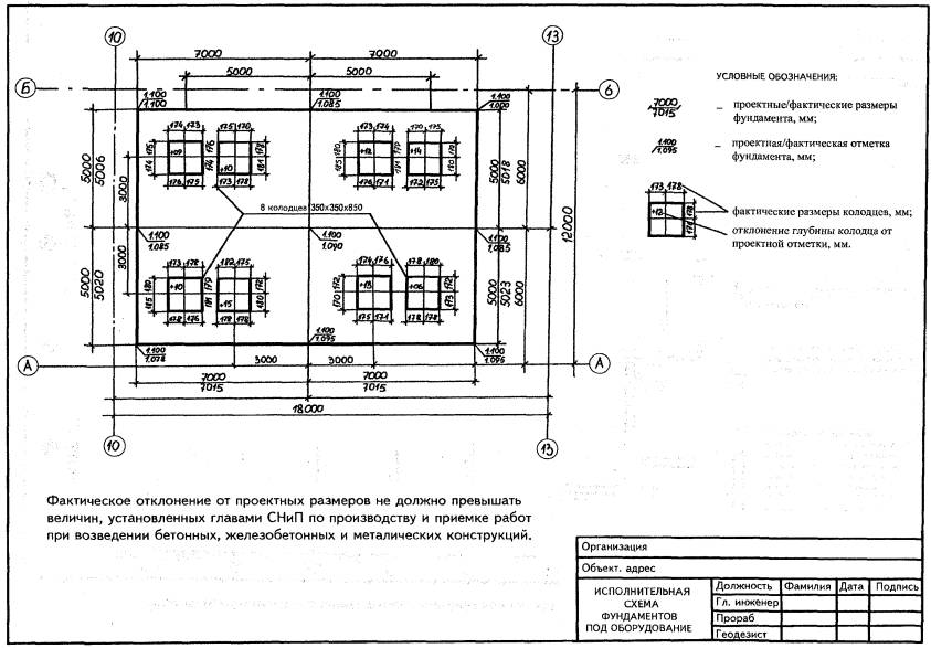 Акт Визуального Осмотра Здания Детского Сада
