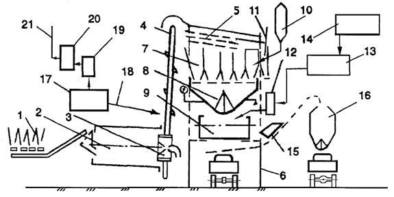 2. топочный агрегат. в части приготовления асфальтобетонных смесей.  Бункеры оснащены дозаторами непрерывного...