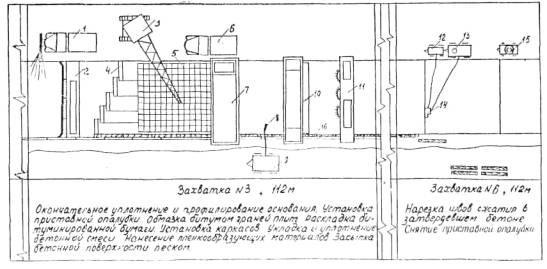 Технологическая карта.  Устройство цементобетонных и железобетонных аэродромных покрытий.