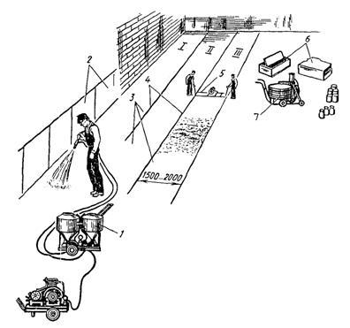 Схема организации рабочего места.  Необходимые материалы,механизмы, инструменты, инвентарь размещают у места работ...