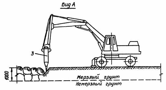 Схема рыхления грунта в выемке экскаватором ЭО-3322Б с гидромолотом СП-71. экскаватор ЭО-3322Б с навесным...