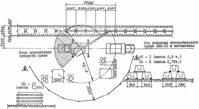 Технологические схемы на погрузочно-разгрузочные операции, складирование и монтаж сборных железобетонных оград.