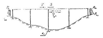 Рис. 6.4.  Пример расчетной схемы моста в виде одноэтажной рамы.  S - сейсмическая нагрузка.