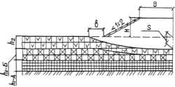 Инструкция по проектированию и строительству автомобильных дорог нефтяных и газовых промыслов западной сибири.