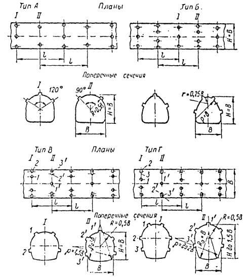 ...рядами скважин устанавливается в пределах 3-6 м. Примерные схемы расположения скважин заполнительной цементации...
