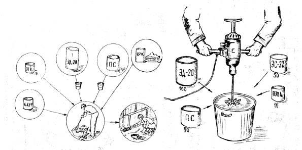 Технологическая схема приготовления перец фаршированый.