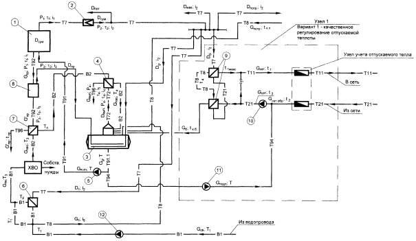Таблица А.4 - Пример расчета тепловой схемы отопительно-производственной котельной с паровыми котлами ДЕ для открытой.