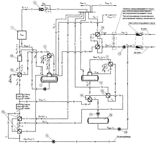 Рисунок А.1 - Расчетная тепловая схема отопительно-производственной котельной с паровыми котлами ДЕ для закрытой.