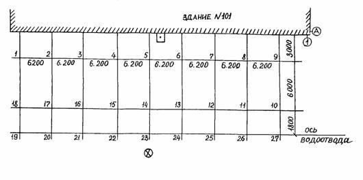 место установки нивелира.  Рис. 4. Схема нивелирования полотна (в условной системе высот). марка (Н = 100...