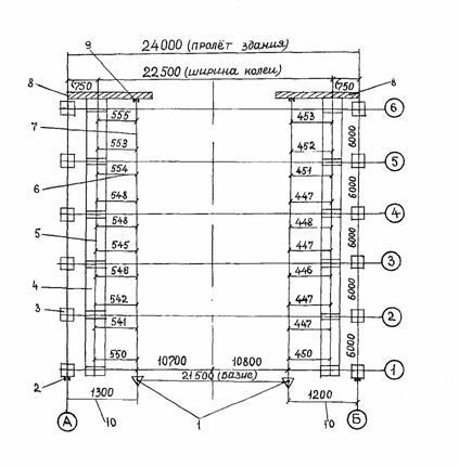 Схема замеров при плановой исполнительной съемке подкрановых балок.  1 - места установки теодолита, 2...