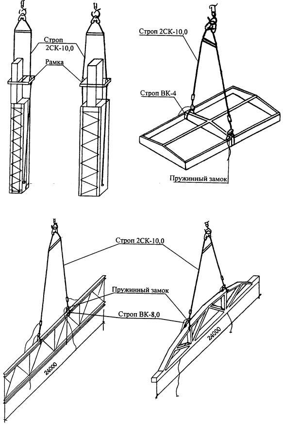 Примеры схем строповки грузов