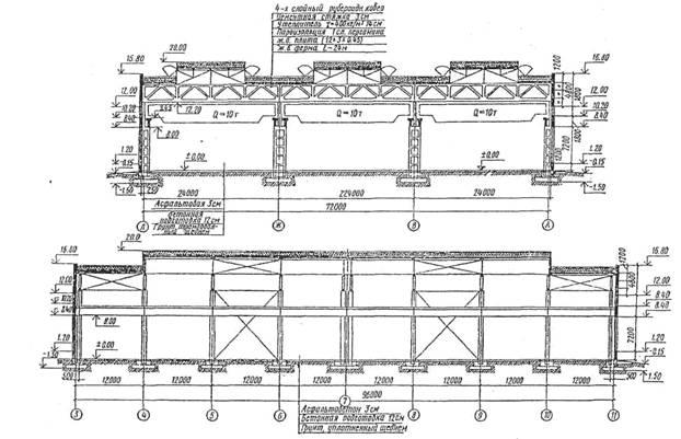 Архитектурное проектирование - Деформационные швы.