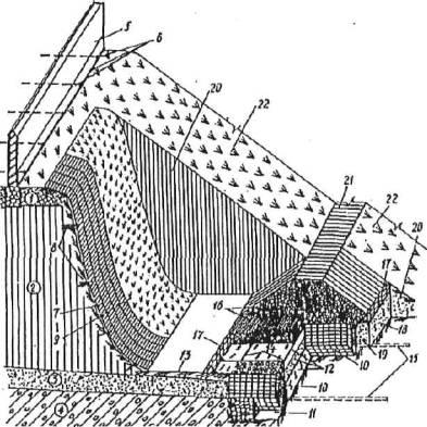 Разработанные авторами и построенные конструктивно гибкие системы гравитационных инженерных...